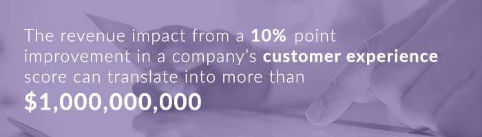 customer centric online payment services