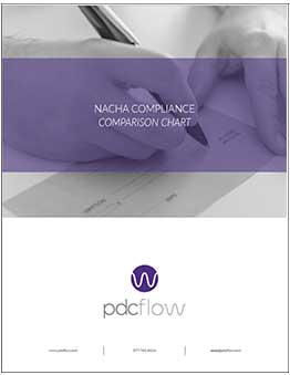 NACHA Compliance Requirements Chart