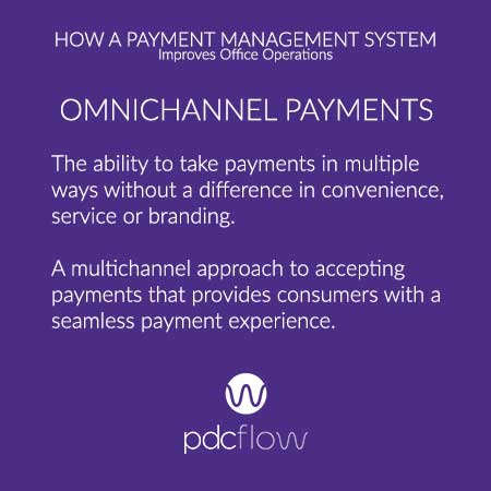 How a Payment Management System Improves Office Operations