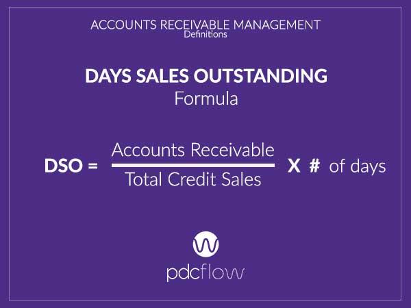 Accounts Receivable Management Definitions