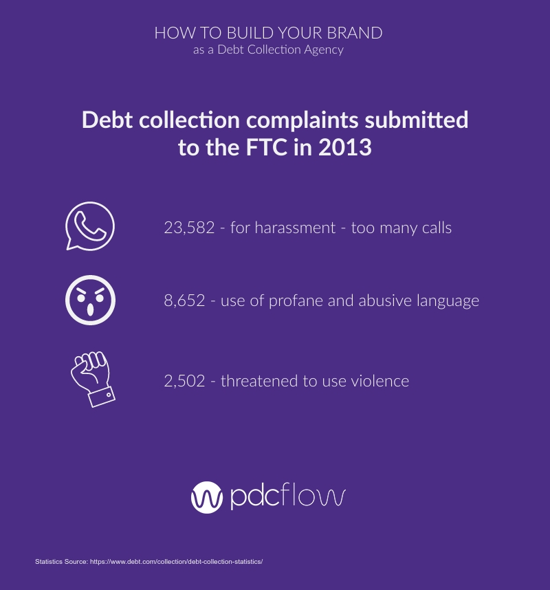 How to Build Your Brand as a Debt Collection Agency