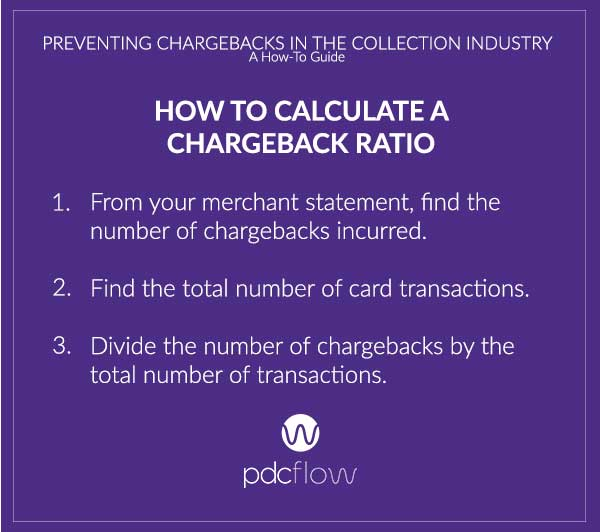 Preventing Chargebacks in the Collection Industry: A How-To Guide