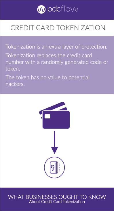 https://www.pdcflow.com/payment-security/what-businesses-ought-to-know-about-credit-card-tokenization/