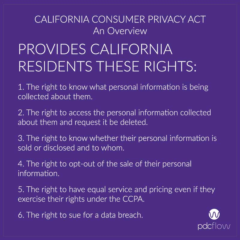 California Consumer Privacy Act An Overview
