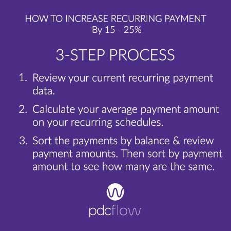 How to increase recurring payments by 15 - 25 percent