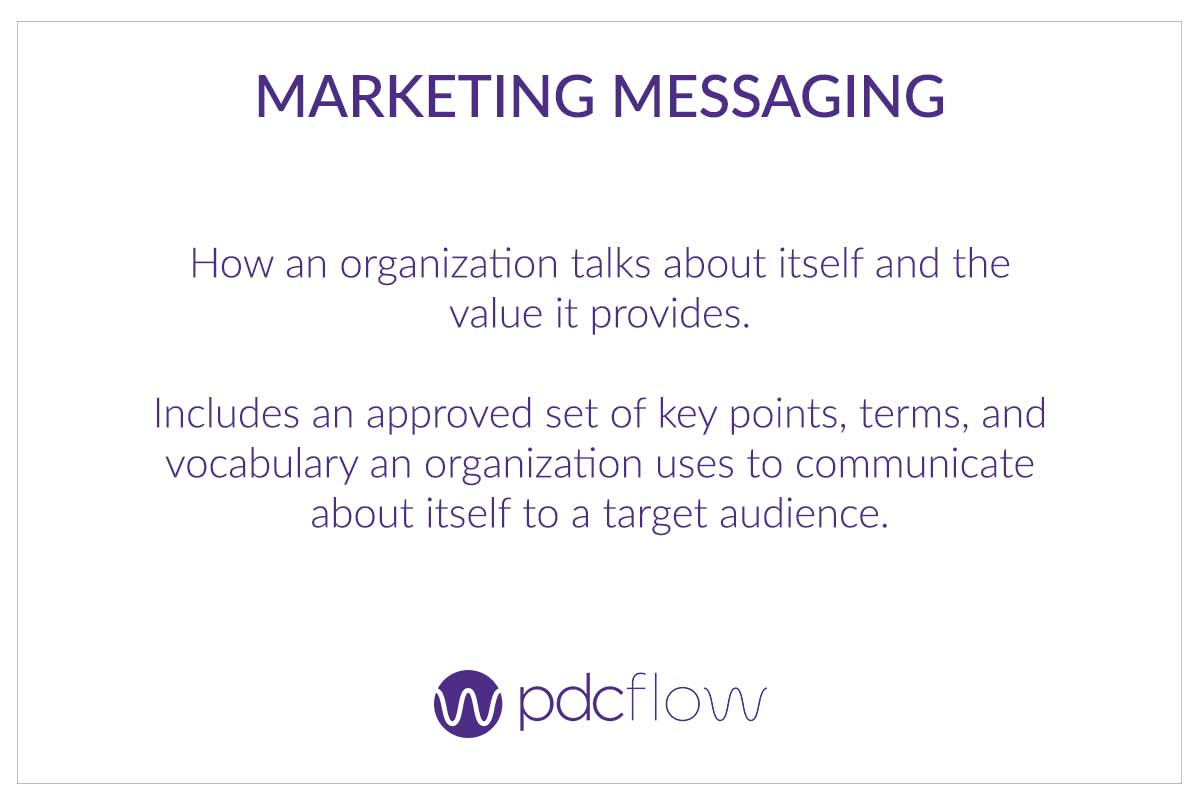 Marketing Messaging Definition