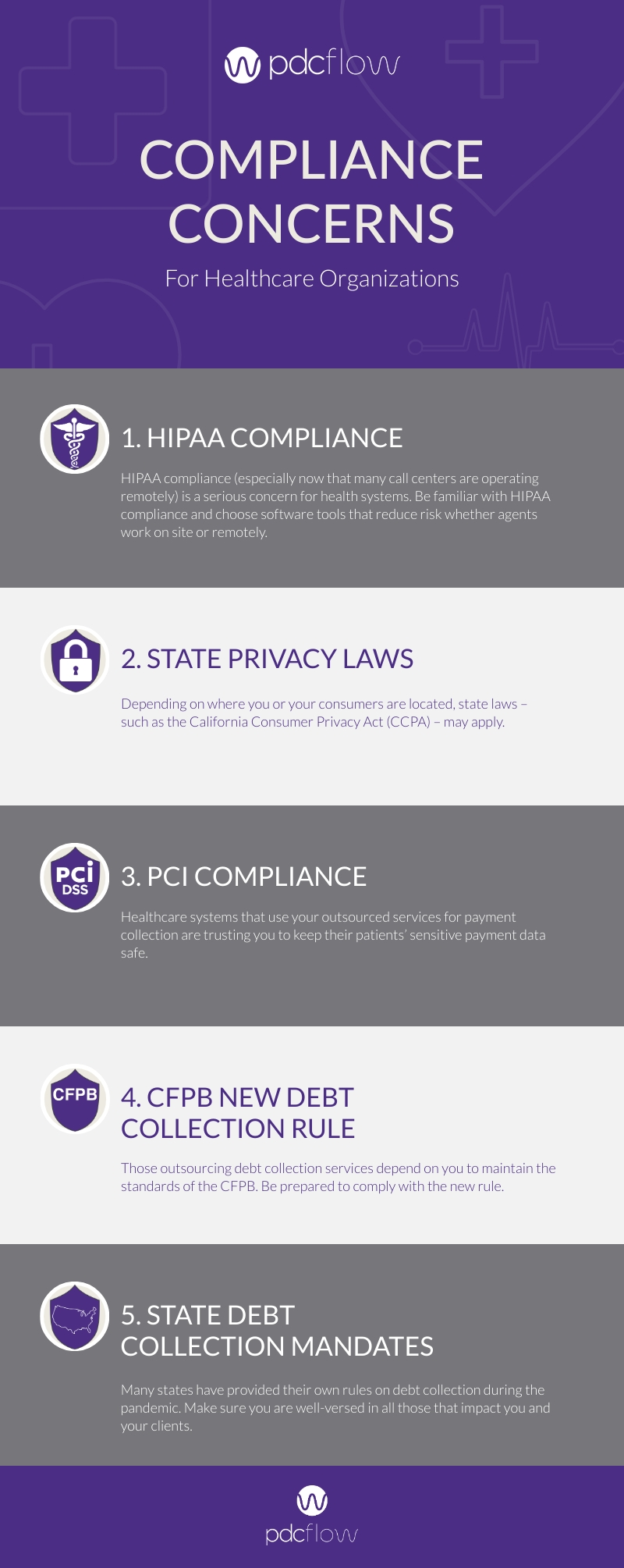 Compliance Concerns for Outsourcing Healthcare Infographic