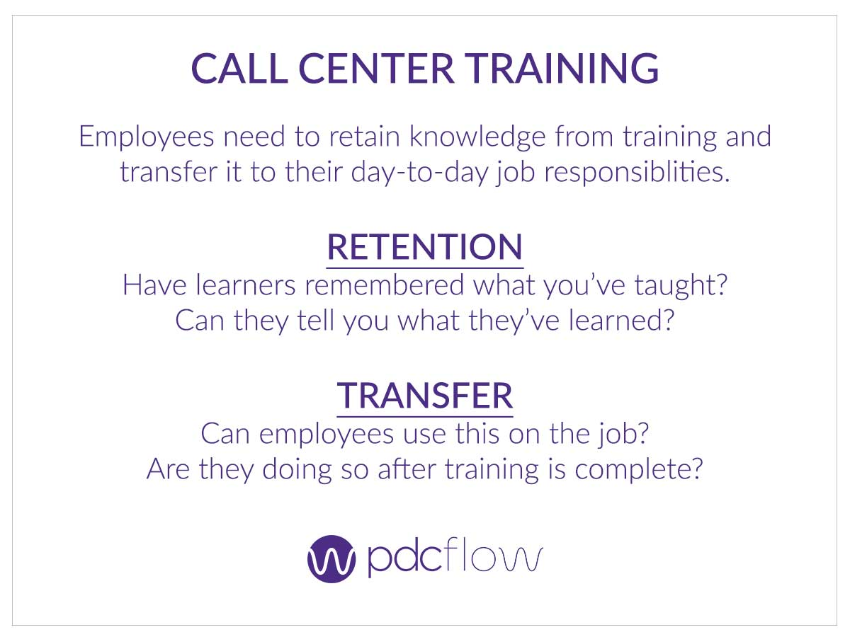 How to Elevate Your Call Center Training and Evaluation