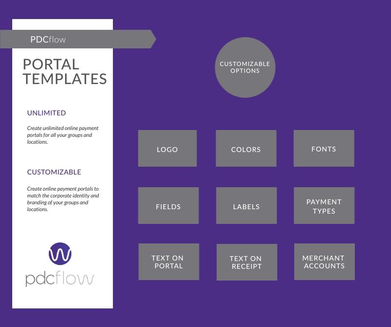 PDCflow Software: Payment Portal Templates