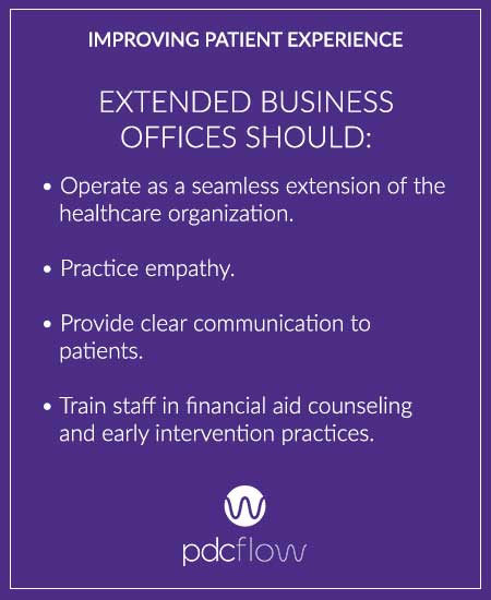 Improving Patient Experience - Extended Business Offices