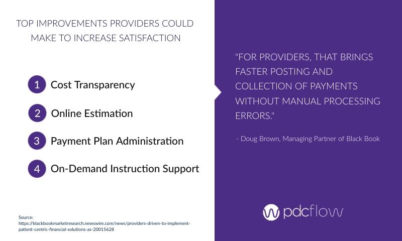 Modernize the Patient Financial Journey