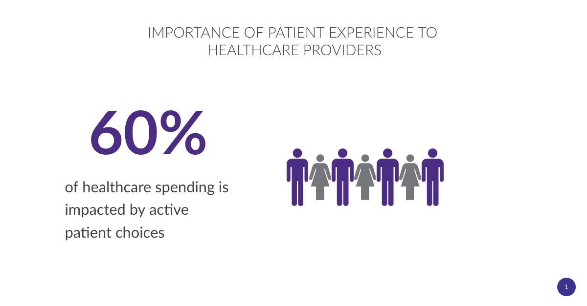 Patient Experience in Healthcare Billing Statistic_Importance to Providers