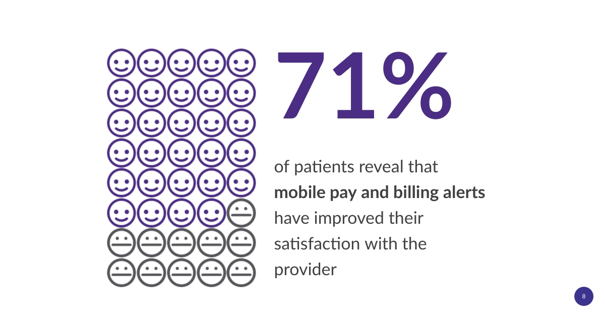 Patient Experience in Healthcare Billing Statistic_Billing Options 2