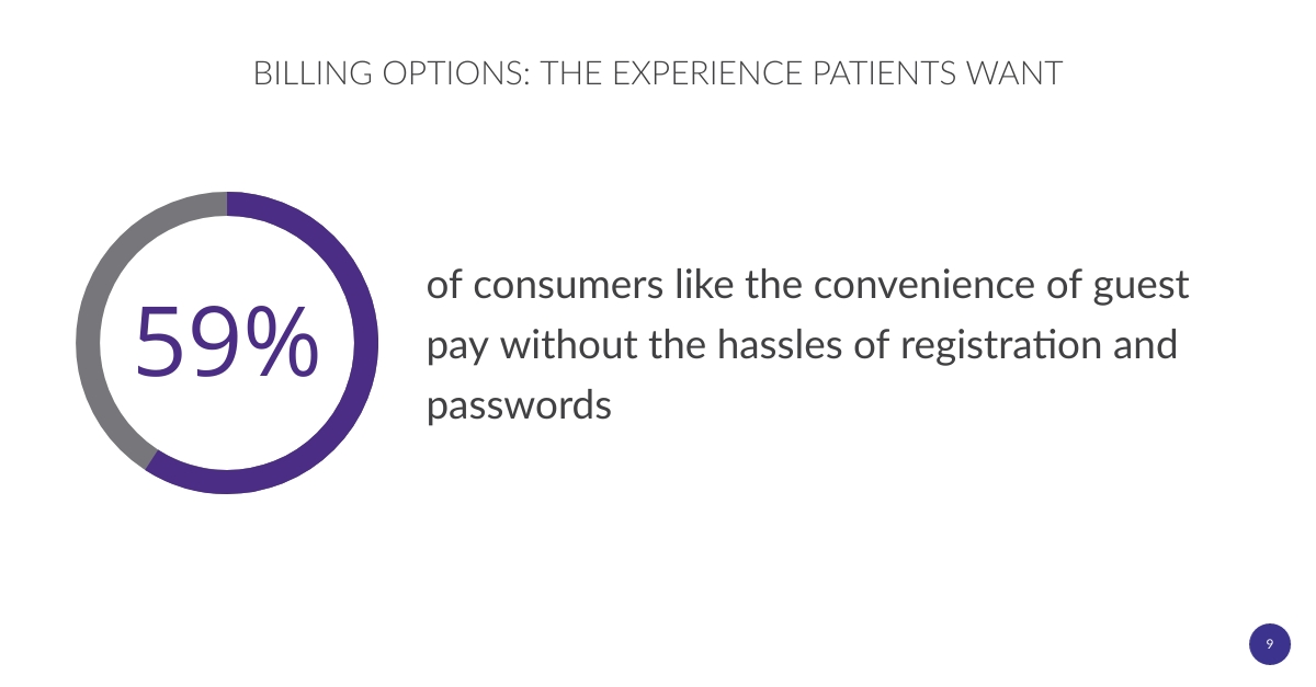 Patient Experience in Healthcare Billing Statistic_Billing Options 3