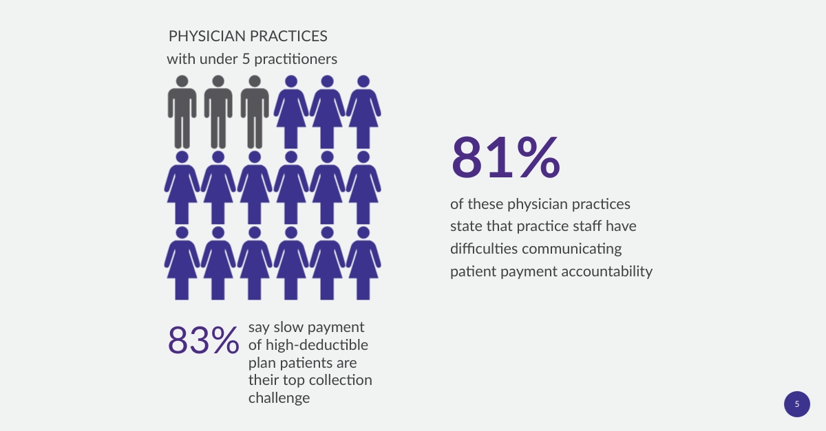 Patient Experience in Healthcare Billing Statistic_Self Pay Challenges 2