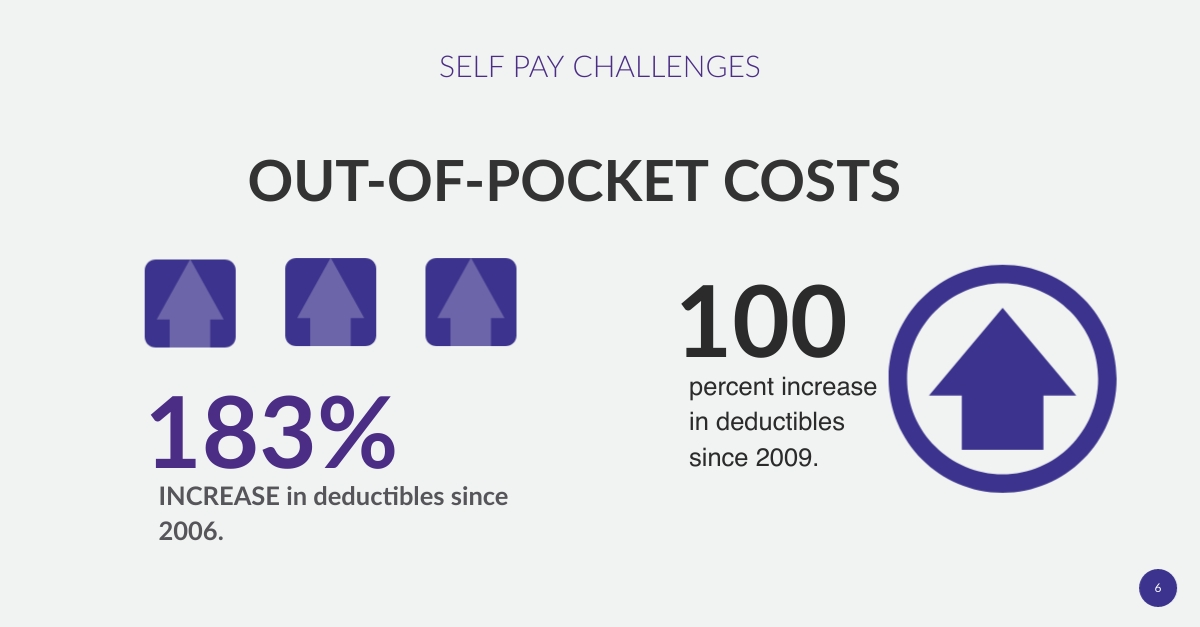 Patient Experience in Healthcare Billing Statistic_Self Pay Challenges 3
