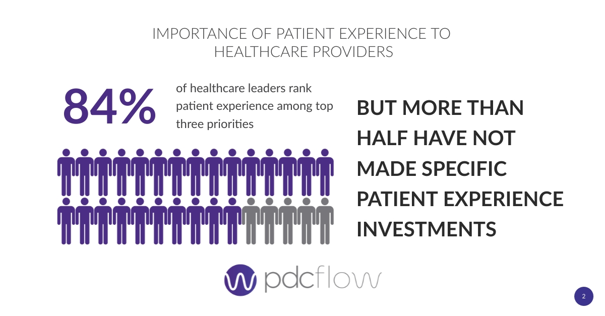 Patient Experience in Healthcare Billing_Importance to Providers 2