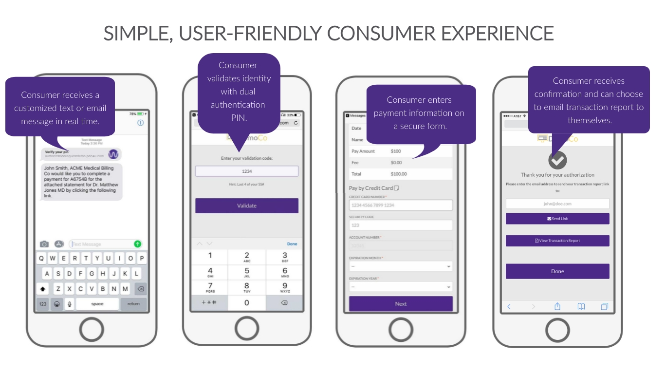 FLOW Technology Consumer Experience