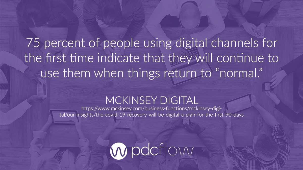 McKinsey Digital Technology Adoption Quote