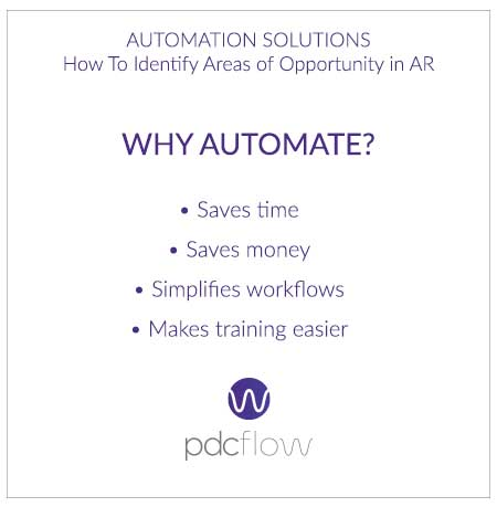 Automation Solutions - Why Automate?