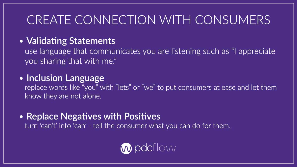 Create Connection with Consumers